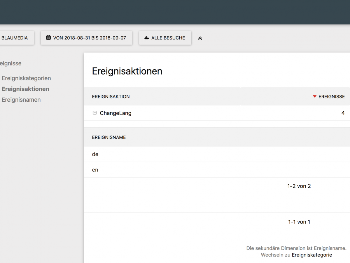 Darstellung des Ereignis-Trackings von Google Translator